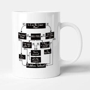 Lesson Plan Flow Chart – Teacher Gift Mug